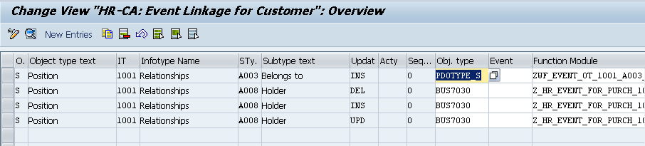 SAP Configuration of Events SWEHR3 uses the same Object Type, Infotypes, etc as SWEHR2 You