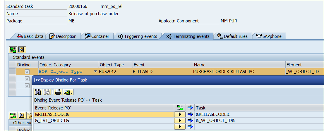 Workitem with Terminating Event Hint: One outcome for each (activated) terminating event Note: Binding to bring