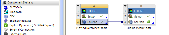 Preparing Workbench On the Workbench Project Page, right-click on the arrow at the top of the FLUENT model, and select Duplicate Name the newly created copy Sliding Mesh Model Drag the results over