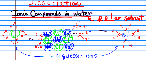 When Electronegativities of bonding atoms are the same (as they are in diatomic molecules) or close to the same, they SHARE electrons.