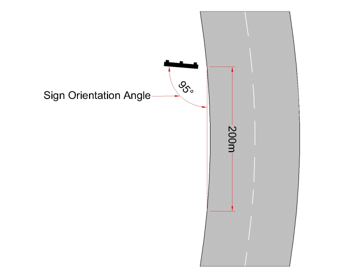 27 To eliminate or minimise the effects of specular reflection, signs should be set at an angle to the direction of approaching vehicles. 1.3.