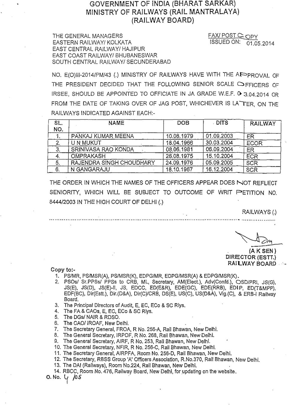 04.2014 OR FROM THE DATE OF TAKING OVER OF JAG POST, WHICHEVER IS LA -TER, ON THE RAILWAYS INDICATED AGAINST EACH:- SL. NAME DOB DITS RAILWAY NO. 1. PANKAJ KUMAR MEENA 10.08.1979 01.09.2003 ER 2.