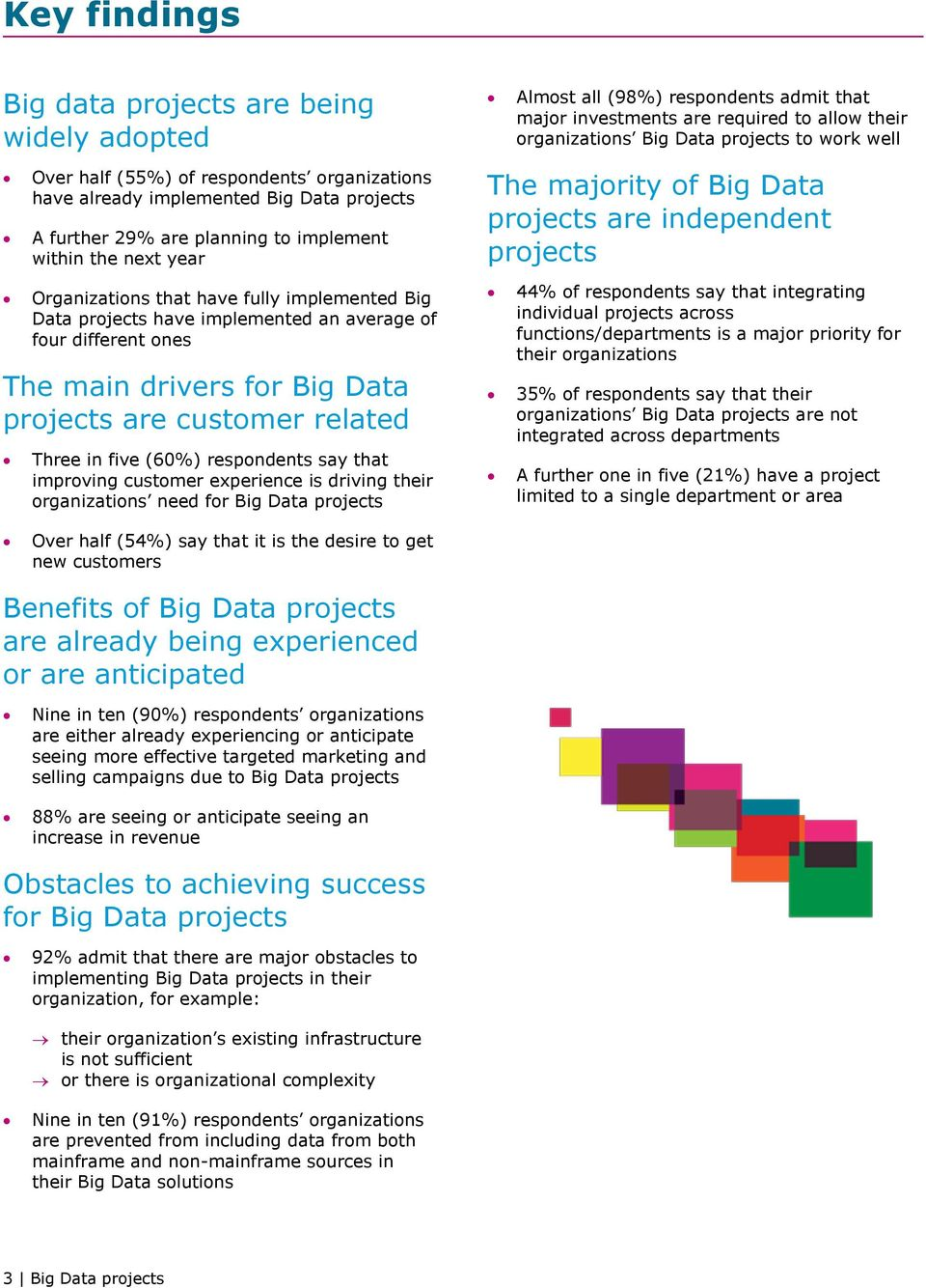 Organizations that have fully implemented Big Data projects have implemented an average of four different ones The main drivers for Big Data projects are customer related Three in five (60%)