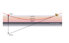 Figure 5: the flattening of the Sun is the result of refraction in Earth s atmosphere. pg.