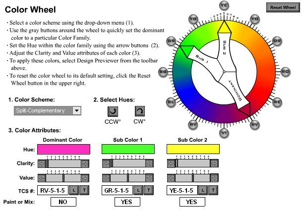 TCS DIGITAL COLOR WHEEL 1a 2 1 3 4 Step 1a. Color Family: Choose one of the gray buttons around the wheel to set the dominant color.