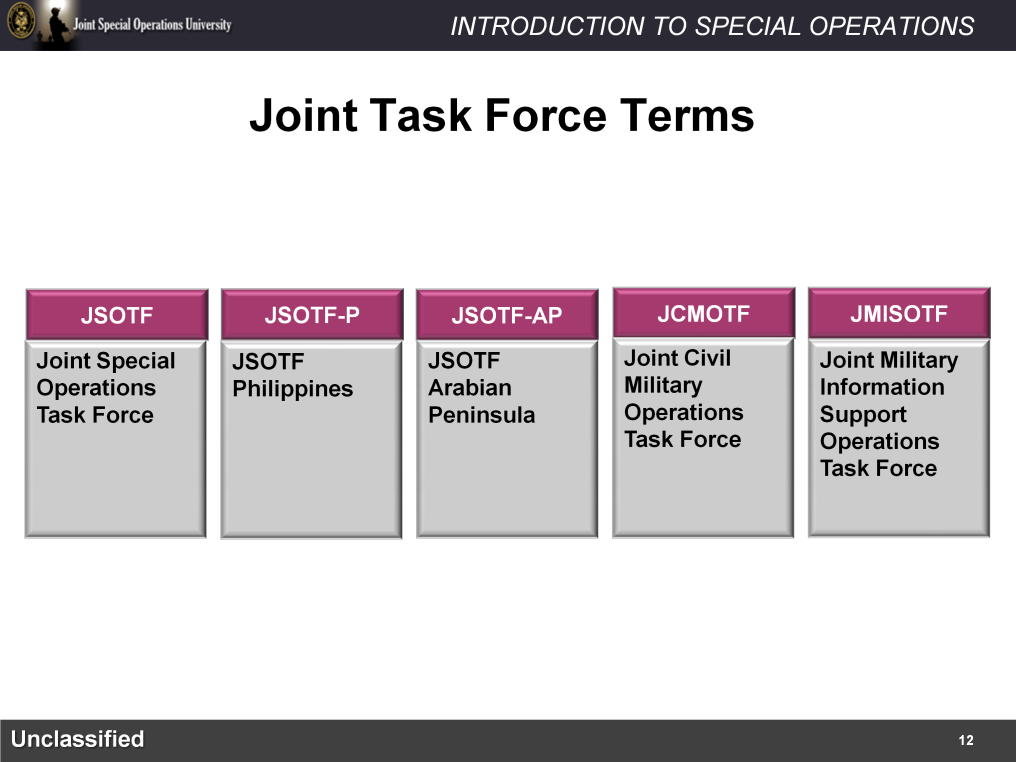 In some cases the functional and /or the geographical basis of the JTF is evident in the name. For example a JSOTF is a Joint Special Operations Task Force. Even a JSOTF can be further defined.