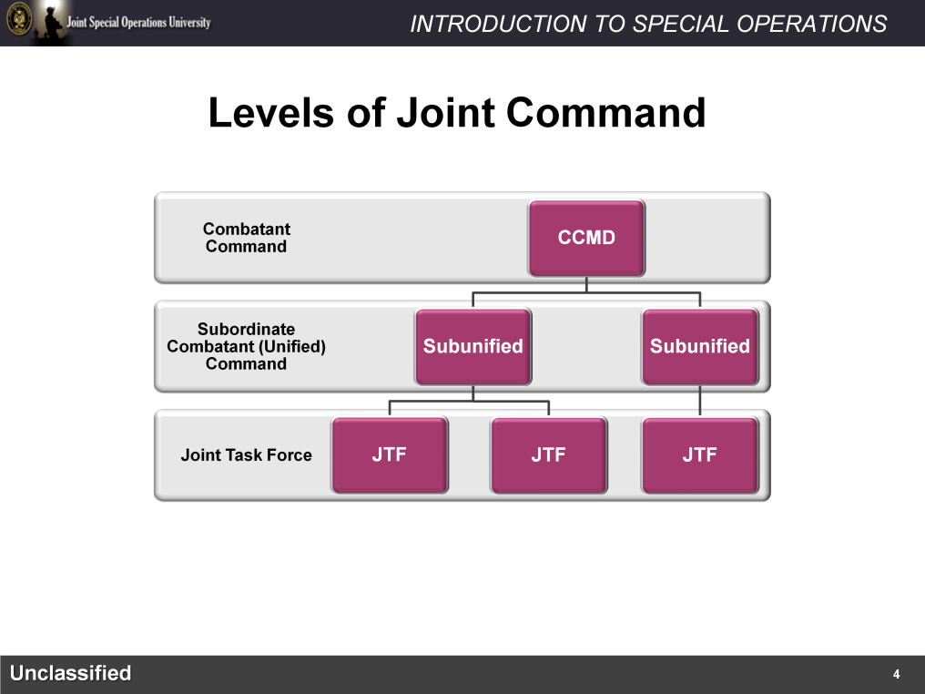 There are three levels of Joint Command. The first or highest level is the Combatant Command.