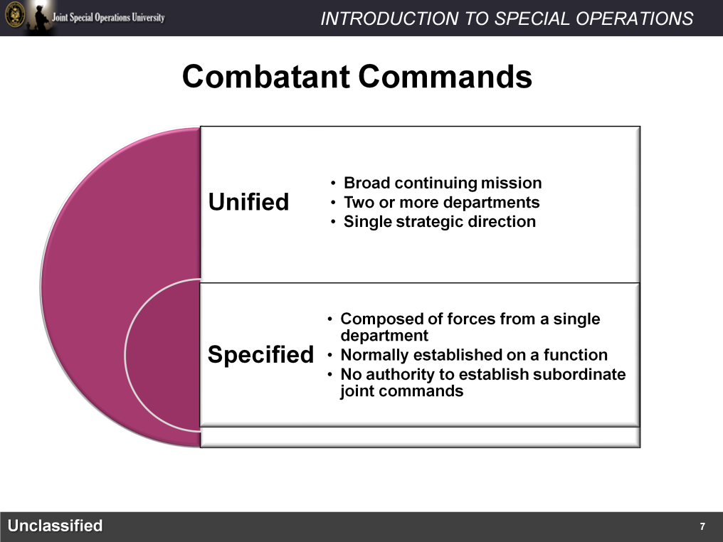 There are doctrinally two types of Combatant Commands, unified and specified.