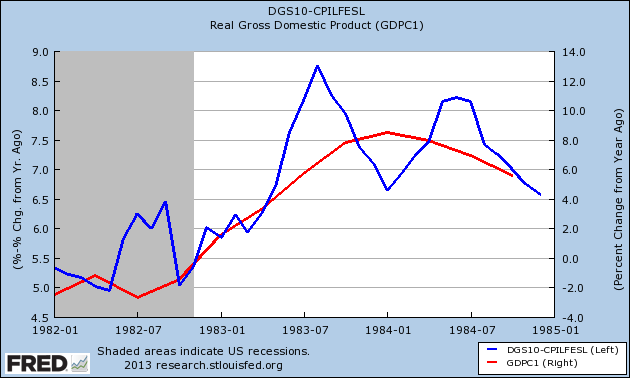 But if real GDP is destined to be low, history