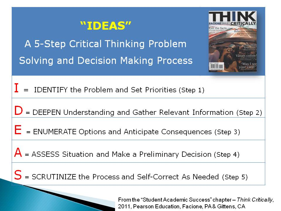 open-mindedness faciones critical thinking dispositions Open-mindedness, critical thinking, and indoctrination: (open-mindedness) and my own (critical is nec essary but not sufficient for critical thinking.