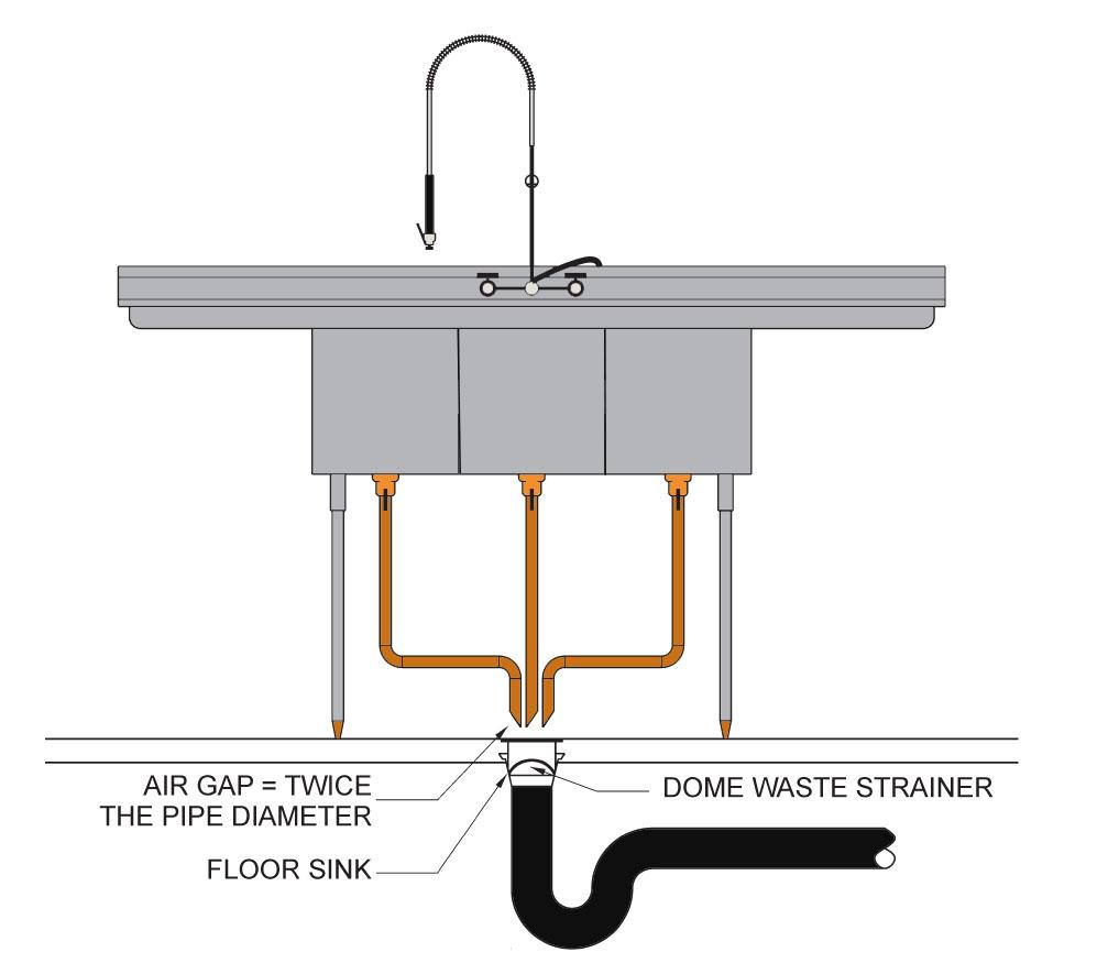 Plumbing code in commercial kitchens nh boa may pdf