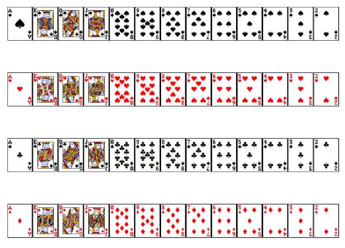 Example 10: If one card is drawn from a well-shuffled standard 52-card deck, what is the