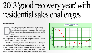 Kern Business Journal, October/November, 213, page 26 In 212 and 213, mortgage rates were near record lows.