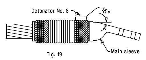 3. Detonation: a) Tape detonator No. 8 with time fuse (min. length of 100 cm) to the explosive as shown on fig. 19.