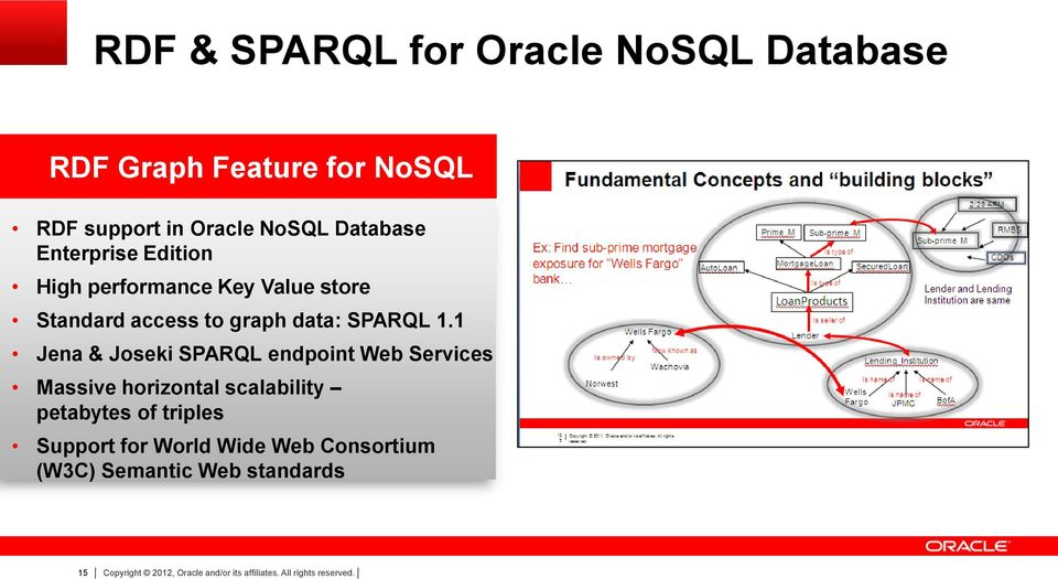 1 Jena & Joseki SPARQL endpoint Web Services Massive horizontal scalability petabytes of triples Support