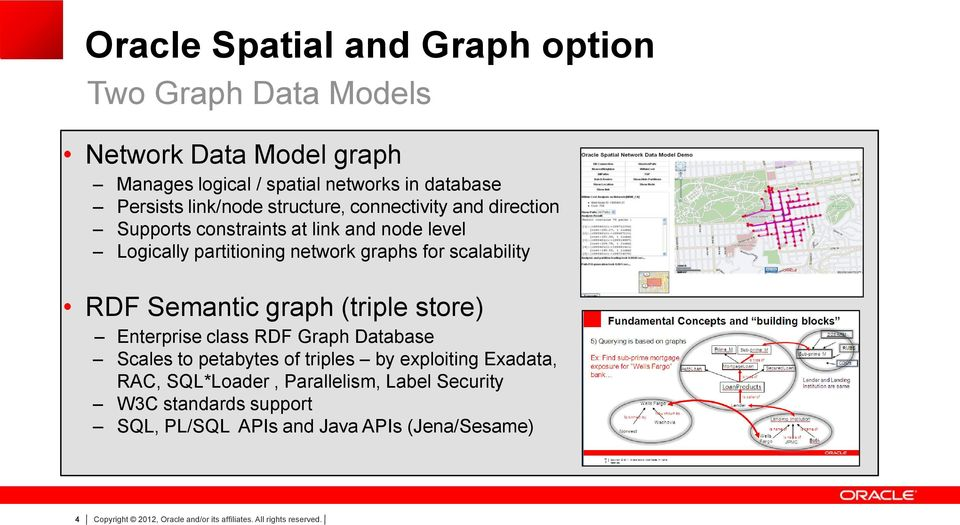 Semantic graph (triple store) Enterprise class RDF Graph Database Scales to petabytes of triples by exploiting Exadata, RAC, SQL*Loader,
