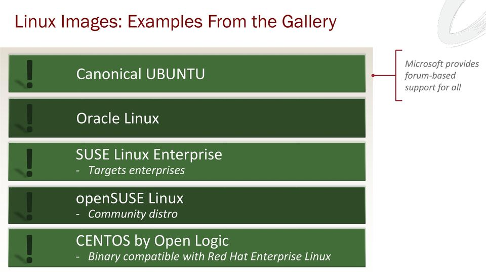 enterprises opensuse Linux - Community distro CENTOS by Open Logic