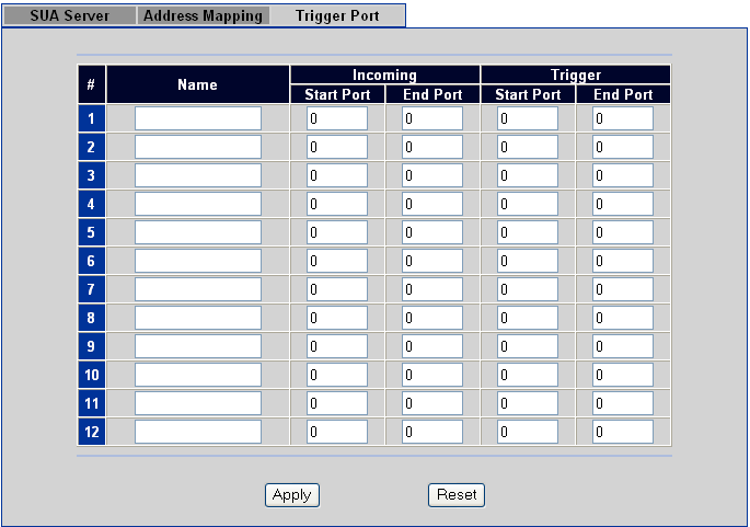 Select the Trigger Port tab and configure the rules as required (see table below). Trigger Port Settings Label No.
