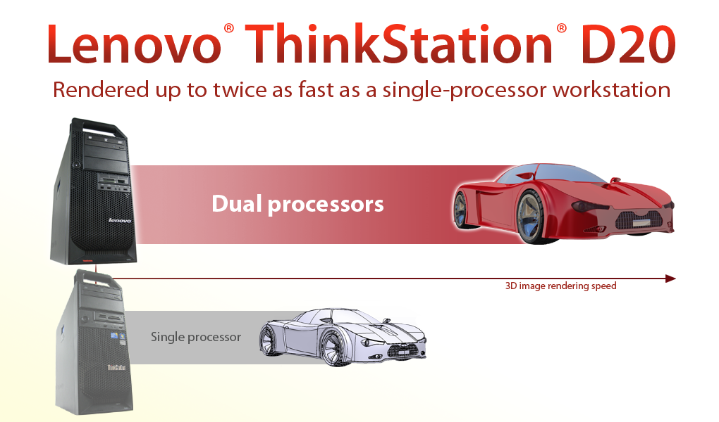 WORKSTATION PRODUCTIVITY WITH THE DUAL-PROCESSOR LENOVO THINKSTATION D20 A high-performing workstation can boost productivity in the workplace. How do you decide which new system to purchase?