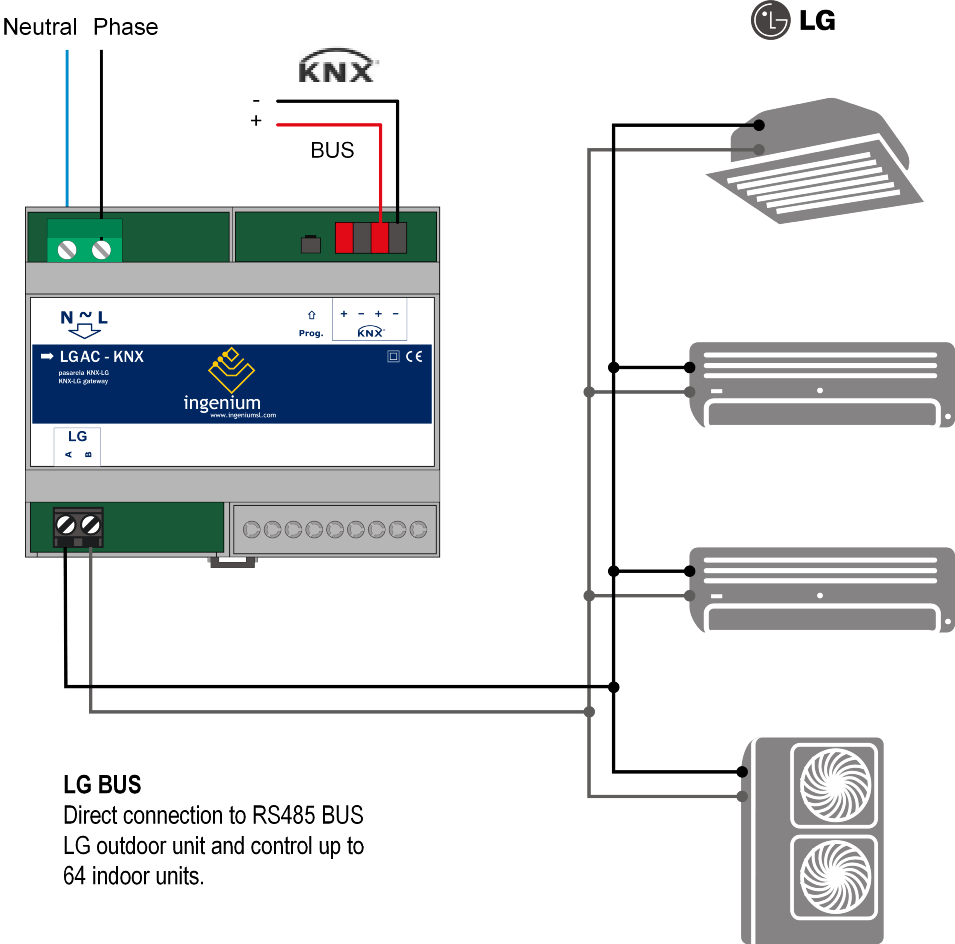 4 INSTALLATION - Feed low voltage lines (BUS and inputs) in separate ducting to that of power (230V) and outputs to ensure there is enough insulation