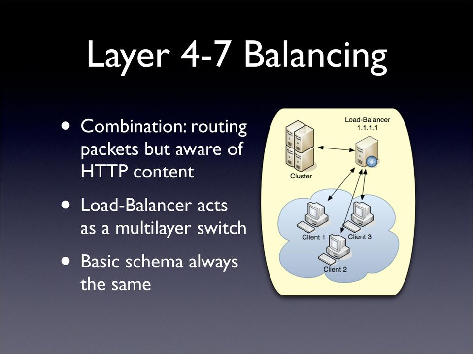 content Load-Balancer acts as a