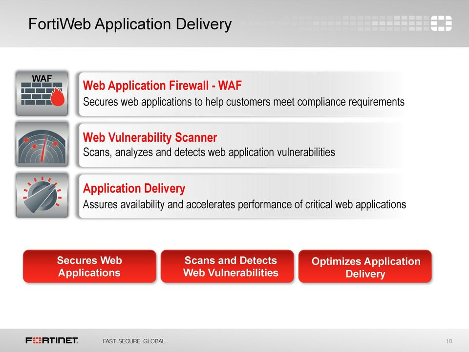 application vulnerabilities Application Delivery Assures availability and accelerates performance of