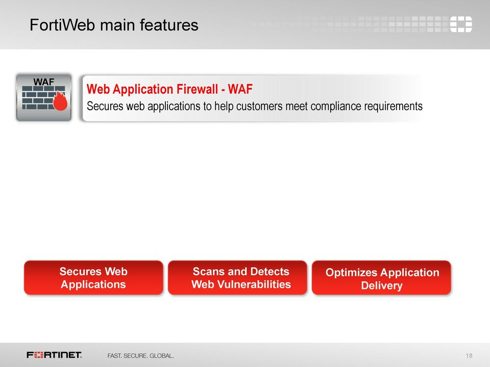 vulnerabilities Application Delivery Assures availability and accelerates performance of critical web