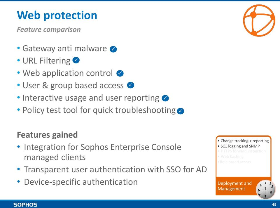 clients Transparent user authentication with SSO for AD Device-specific authentication Change HTTP Antivirus/spyware tracking +