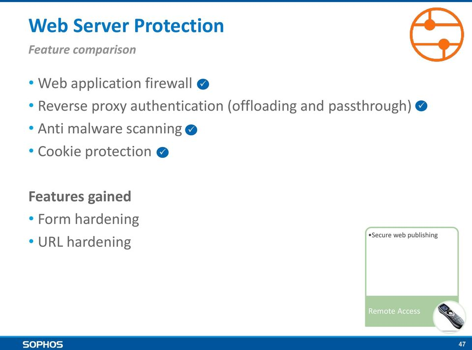 passthrough) Anti malware scanning Cookie protection Features