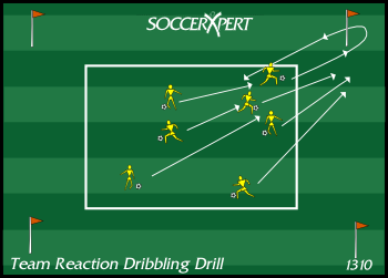Team Reaction Dribbling Drill, Soccer Dribbling Drill Create a small grid approximately 20X20 yard grid. From each of the four corners, place a flag about 7-10 yards from the corner cone.