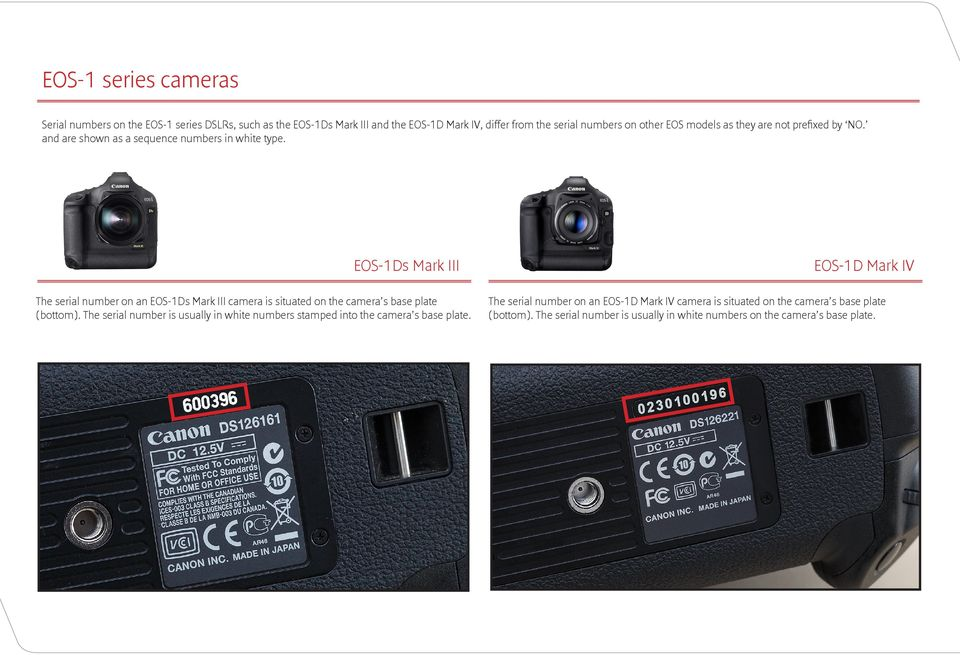 EOS-1Ds Mark III The serial number on an EOS-1Ds Mark III camera is situated on the camera s base plate (bottom).