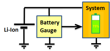 Figure 10. Typical RT9451 application for charging high capacity battery cells. 4. Battery Gauge In many battery applications it is important to know how much charge is left in the battery.