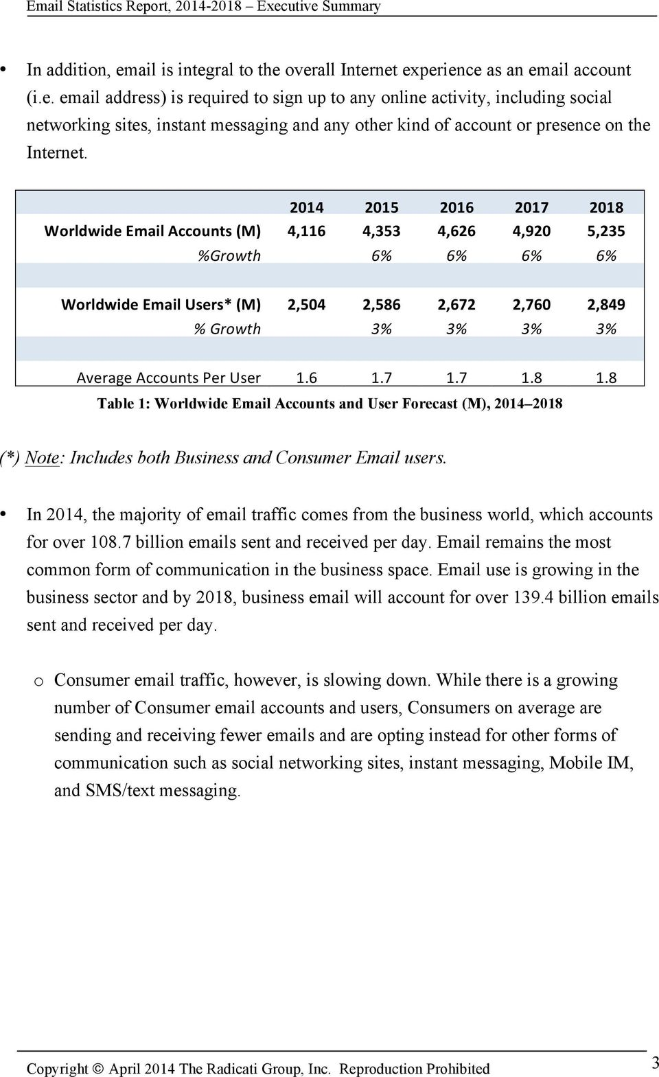 Per User 1.6 1.7 1.7 1.8 1.8 Table 1: Worldwide Email Accounts and User Forecast (M), 2014 2018 (*) Note: Includes both Business and Consumer Email users.