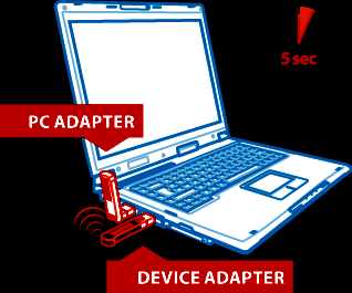 Plug the PC Adapter into a USB port of your PC(best performances with USB 2.