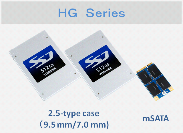 Solid State Drive HG6 Series Key Features High capacity in small size High environment resistance Hot-Plug/OS-Aware Hot Removal ClickConnect (a latch solution for internal cabled system application)