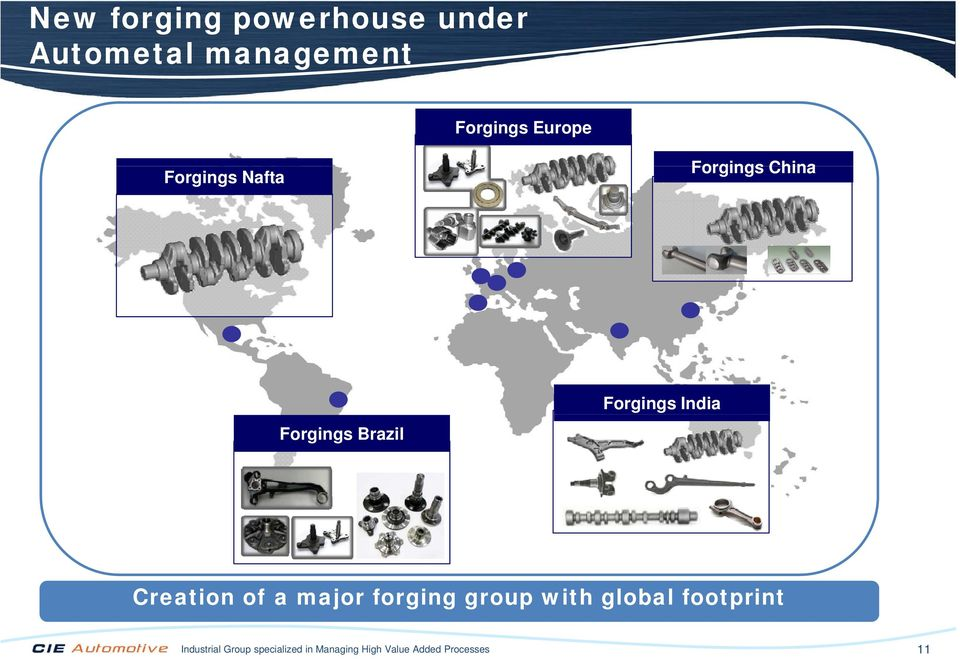 India Creation of a major forging group with global footprint