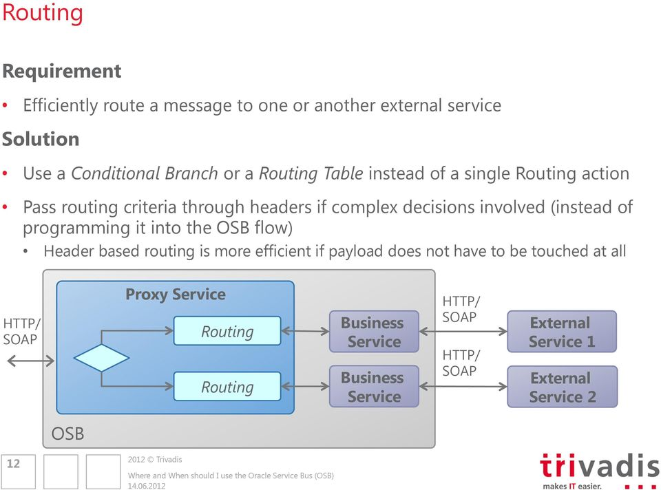 decisions involved (instead of programming it into the flow) Header based routing is more efficient if payload