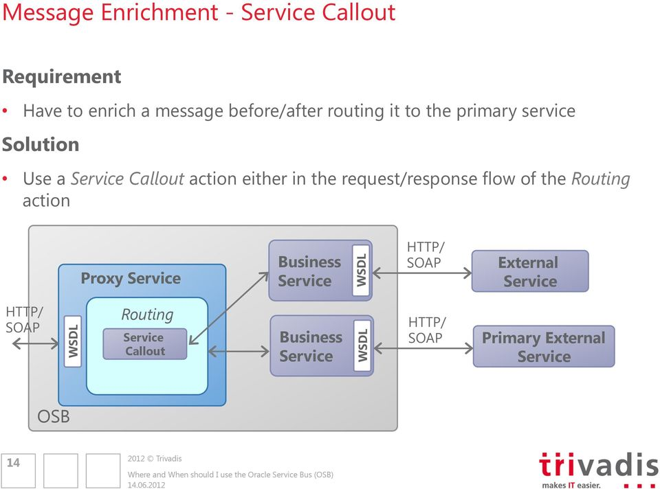action either in the request/response flow of the Routing action Proxy