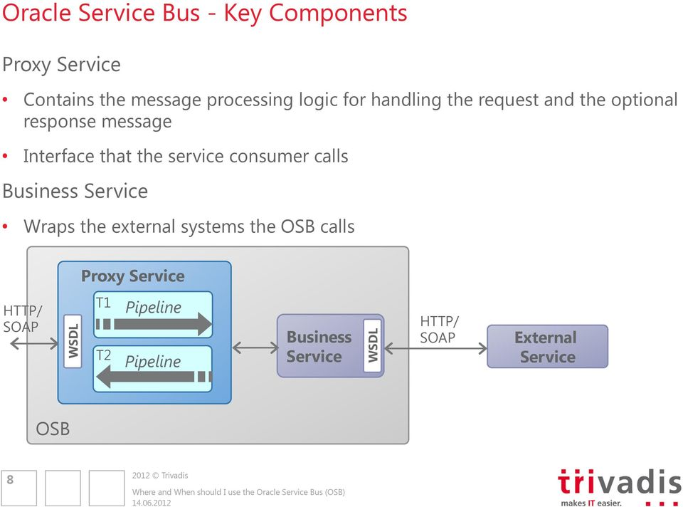 the service consumer calls Wraps the external systems the calls Proxy T1