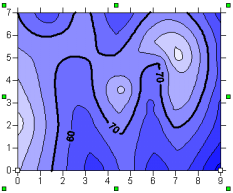 Modifying an Axis Every contour map is created with four axes: the bottom, right, top, and left axes. You can control the display of each axis independently of the other axes on the map.