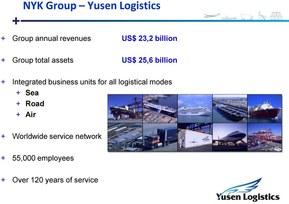 business units for all logistical modes + Sea + Road + Air +