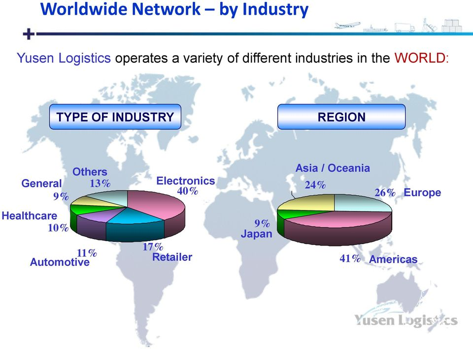 Others General 13% 9% Electronics 40% Asia / Oceania 24% 26%
