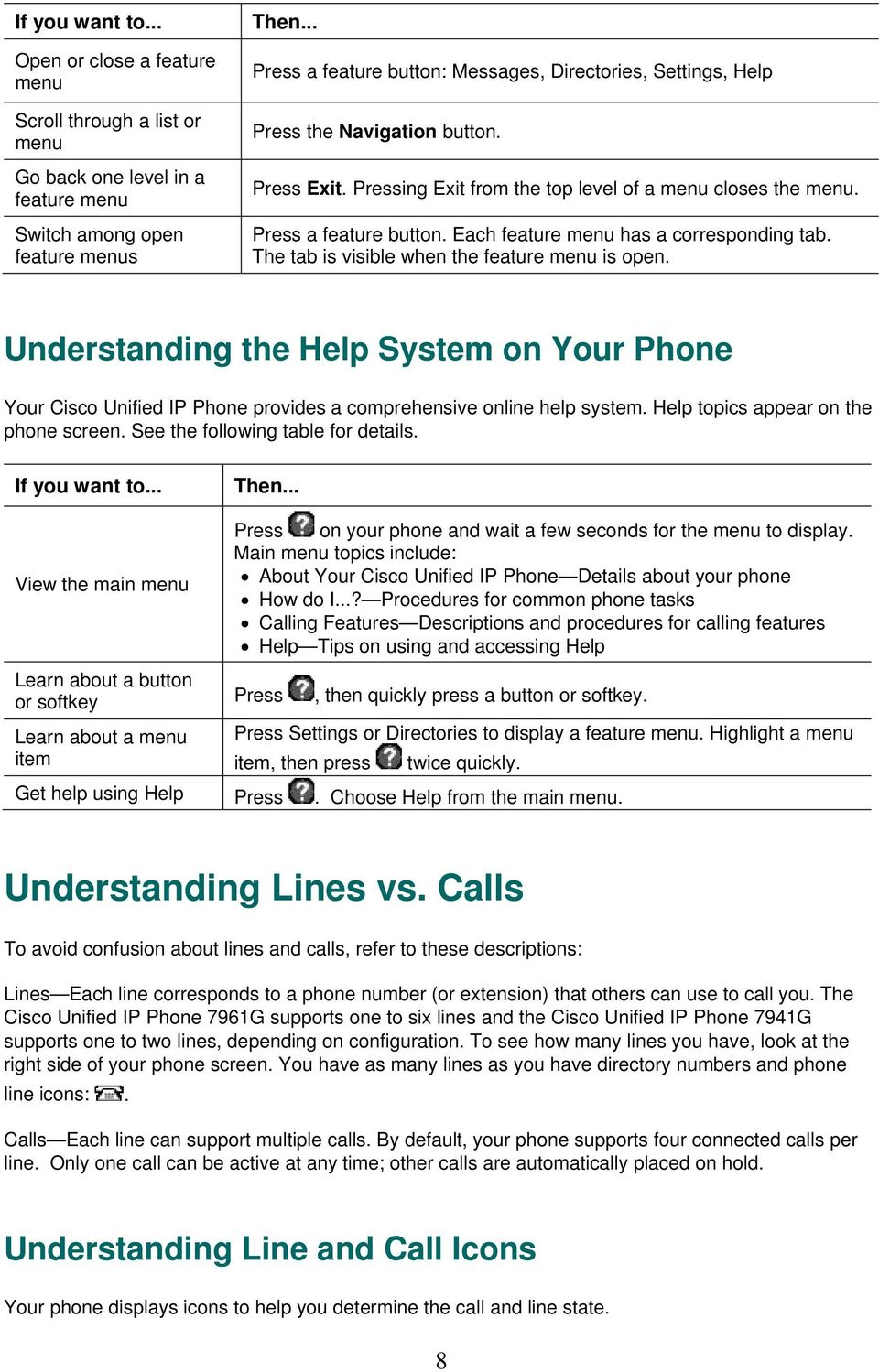 The tab is visible when the feature menu is open. Understanding the Help System on Your Phone Your Cisco Unified IP Phone provides a comprehensive online help system.