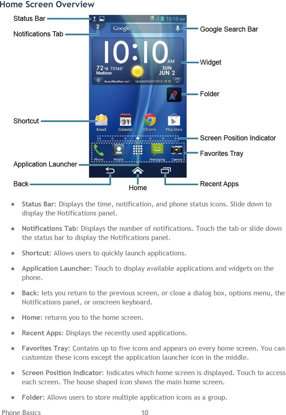Application Launcher: Touch to display available applications and widgets on the phone.