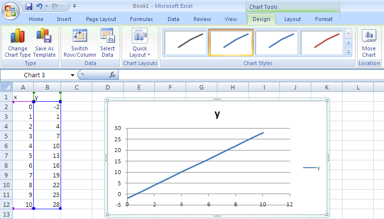 Now draw the graph as follows: Select the values in columns A and B by left clicking on cell A1 and then dragging the mouse until the cells are highlighted as shown.