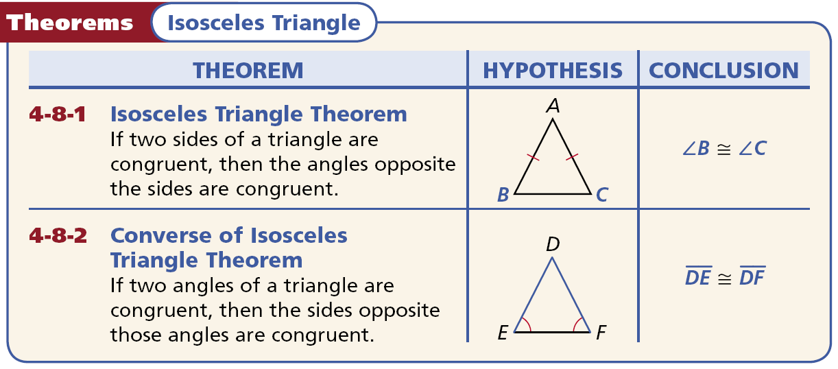 Day 2 Objectives: Prove theorems about isosceles and equilateral triangles. Apply properties of isosceles and equilateral triangles.