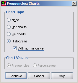 Click Charts and tick the box Histograms (with normal curve) and click continue and OK.