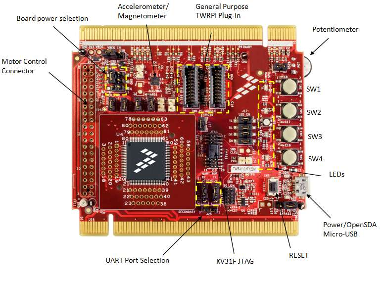 3 OpenSDA Overview OpenSDA is an open-standard serial and debug adapter. It bridges serial and debug communications between a USB host and an embedded target processor.