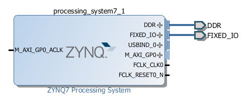 After running block automation on the Zynq processor, the IP integrator diagram should look as follows: Figure 10: Zynq Processing System after Running Block Automation 8.