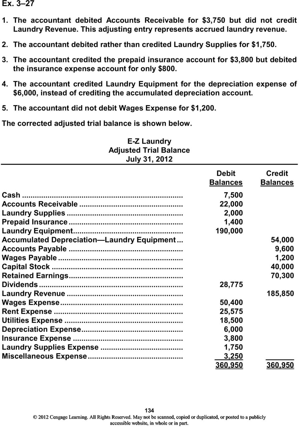 The accountant credited Laundry Equipment for the depreciation expense of $6,000, instead of crediting the accumulated depreciation account. 5. The accountant did not debit Wages Expense for $1,200.